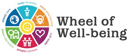 Wheel of Wellbeing diagram